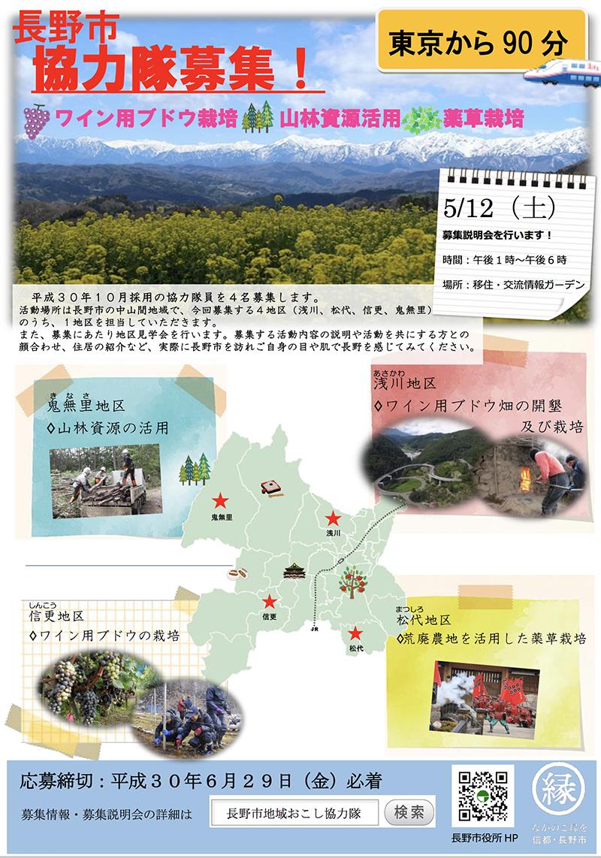 長野市地域おこし協力隊員の募集チラシ画像