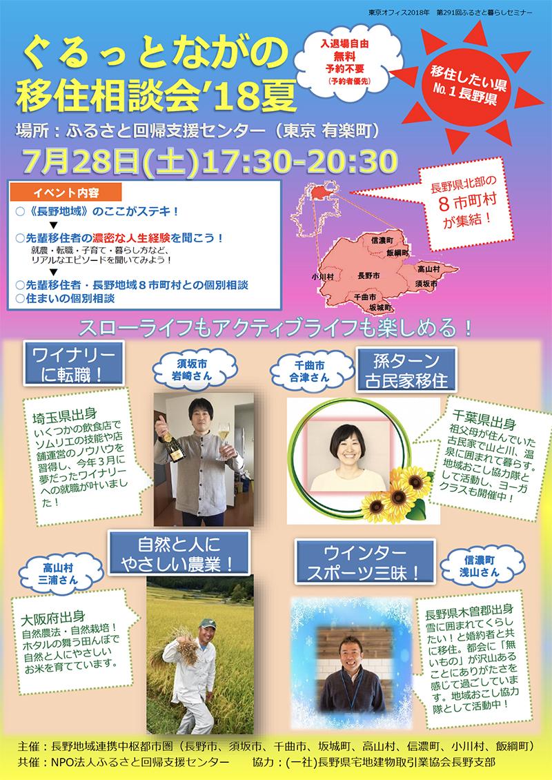 7月28日(土)東京「ぐるっとながの移住相談会'18夏」