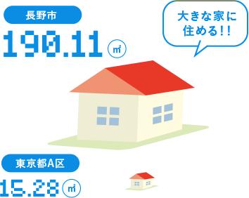 data_data03