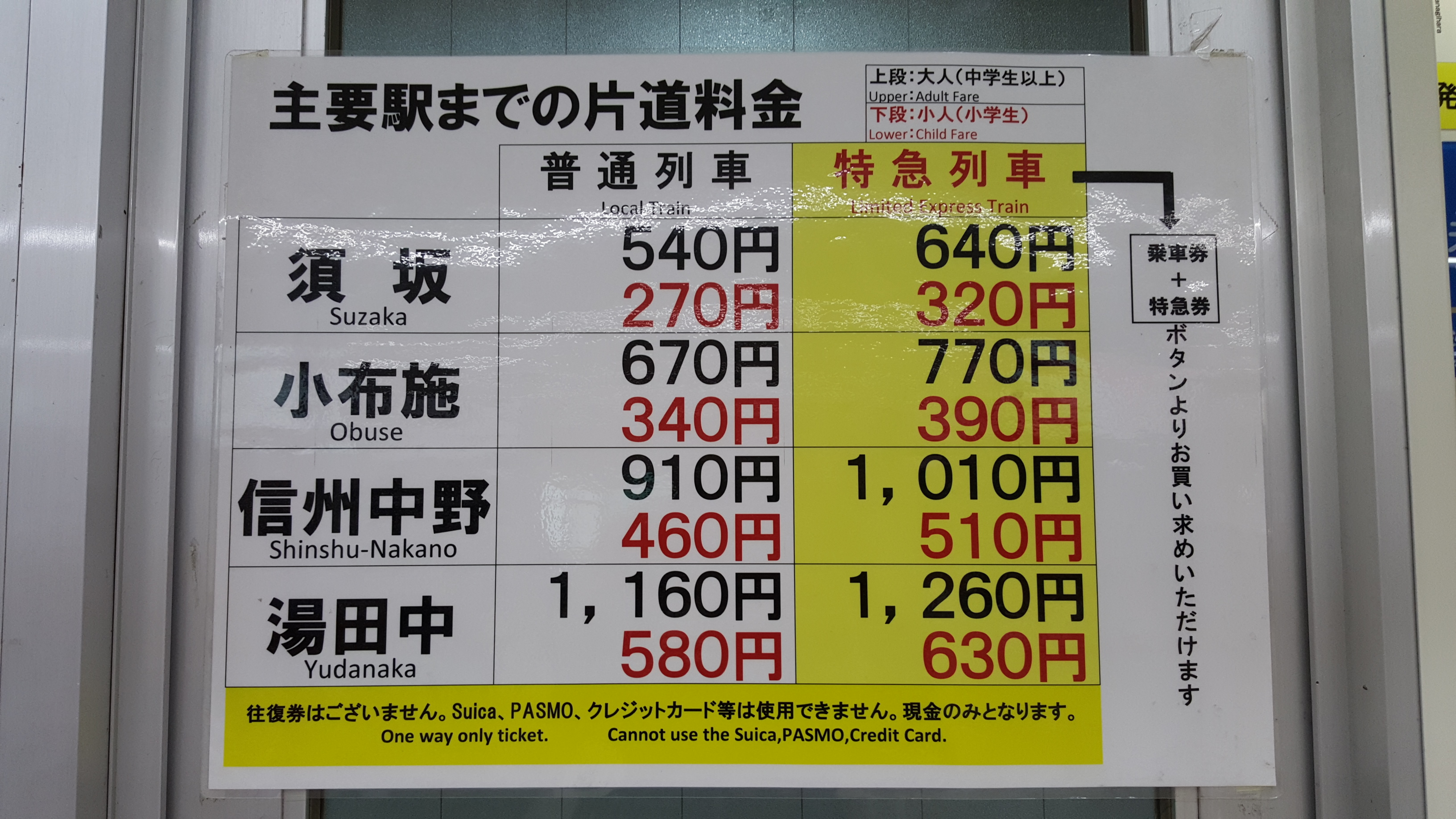 Prices for main stops